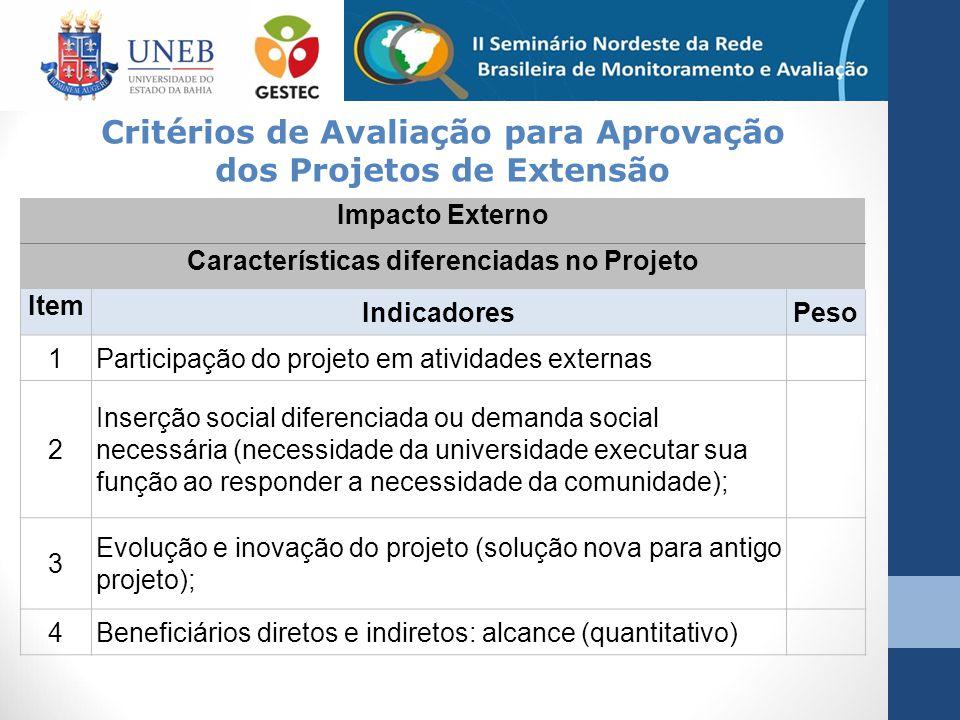 Impacto Externo Características diferenciadas no Projeto Item IndicadoresPeso 1Participação do projeto em atividades externas 2 Inserção social difere
