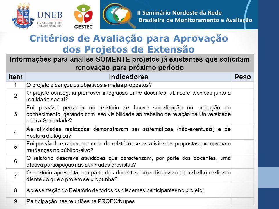 Informações para analise SOMENTE projetos já existentes que solicitam renovação para próximo período ItemIndicadoresPeso 1O projeto alcançou os objeti