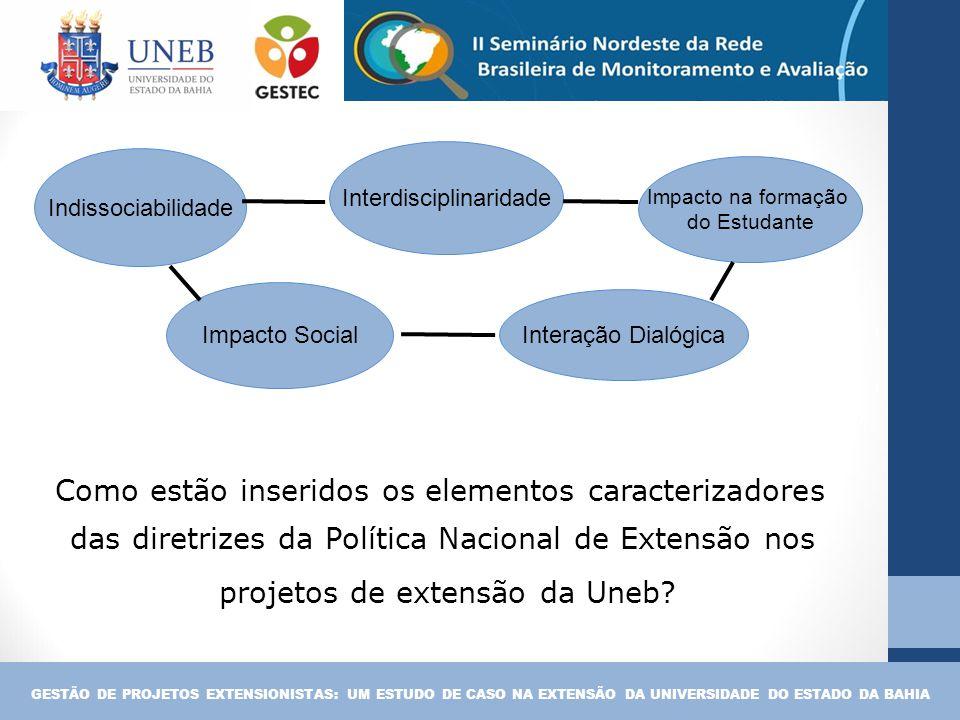 GESTÃO DE PROJETOS EXTENSIONISTAS: UM ESTUDO DE CASO NA EXTENSÃO DA UNIVERSIDADE DO ESTADO DA BAHIA Interação Dialógica Impacto Social Impacto na form
