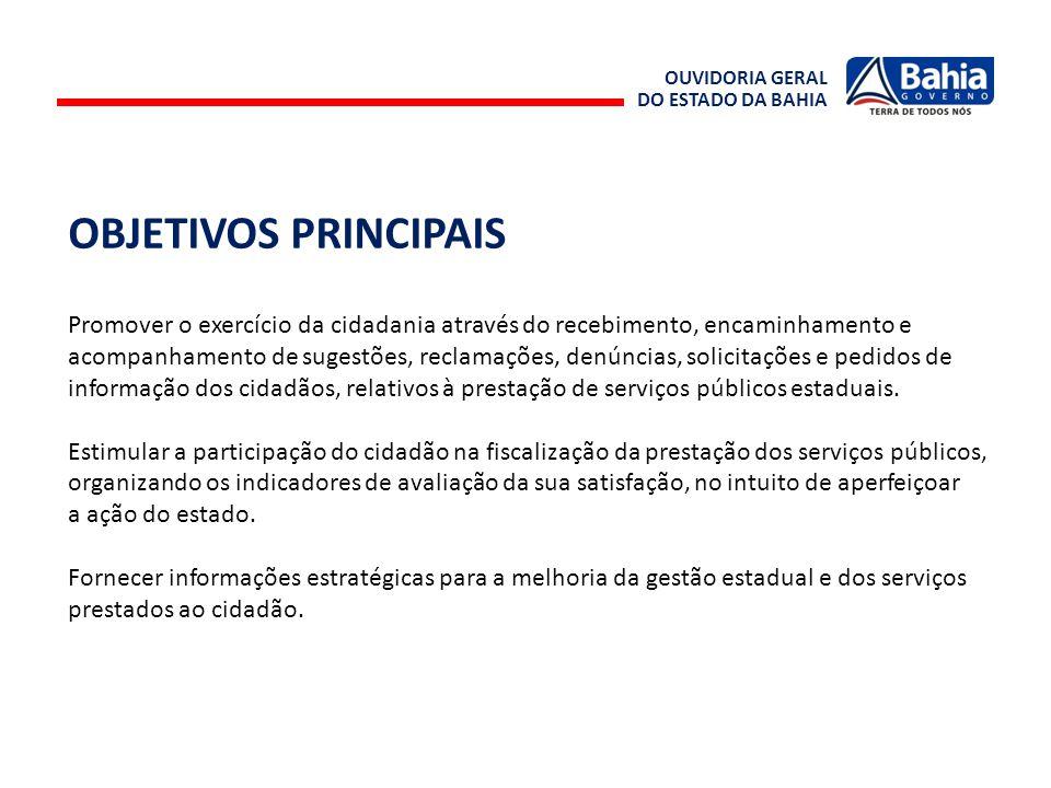 OUVIDORIA GERAL DO ESTADO DA BAHIA OBJETIVOS PRINCIPAIS Promover o exercício da cidadania através do recebimento, encaminhamento e acompanhamento de s