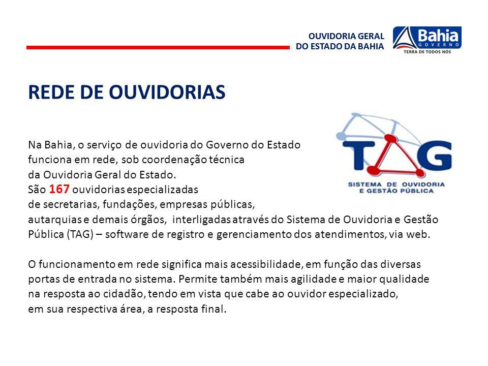Na Bahia, o serviço de ouvidoria do Governo do Estado funciona em rede, sob coordenação técnica da Ouvidoria Geral do Estado. São 167 ouvidorias espec
