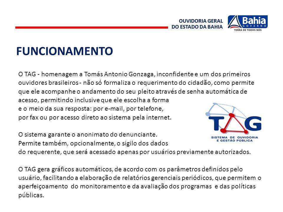 O TAG - homenagem a Tomás Antonio Gonzaga, inconfidente e um dos primeiros ouvidores brasileiros - não só formaliza o requerimento do cidadão, como pe