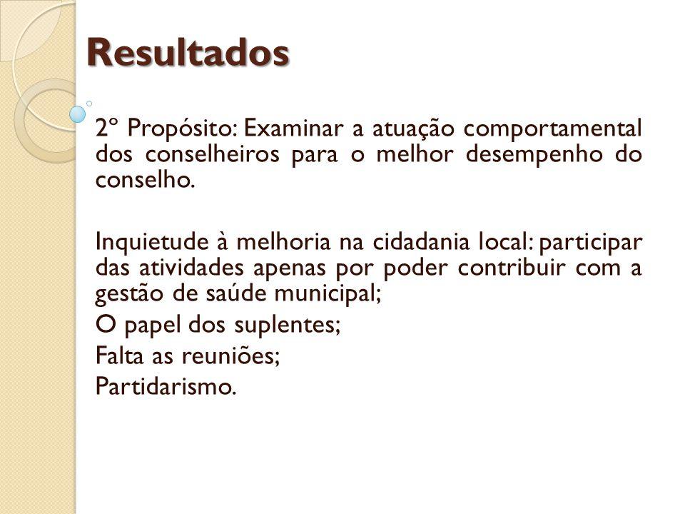 Resultados 2º Propósito: Examinar a atuação comportamental dos conselheiros para o melhor desempenho do conselho.