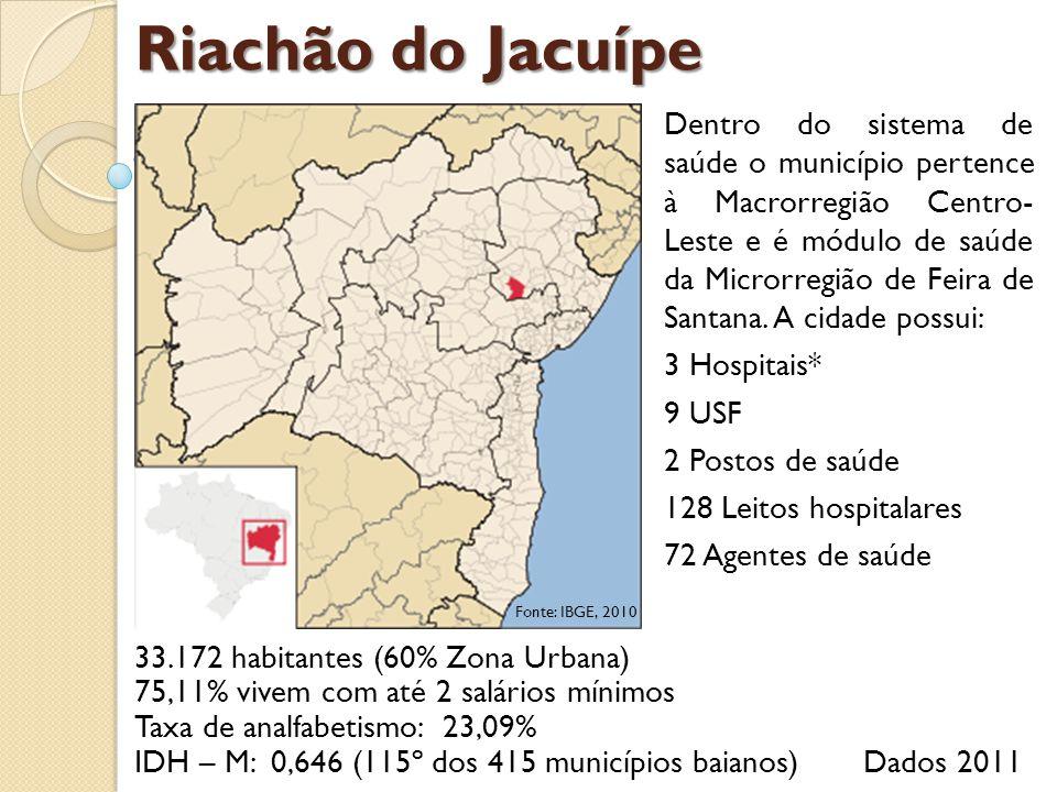 Riachão do Jacuípe Dentro do sistema de saúde o município pertence à Macrorregião Centro- Leste e é módulo de saúde da Microrregião de Feira de Santana.
