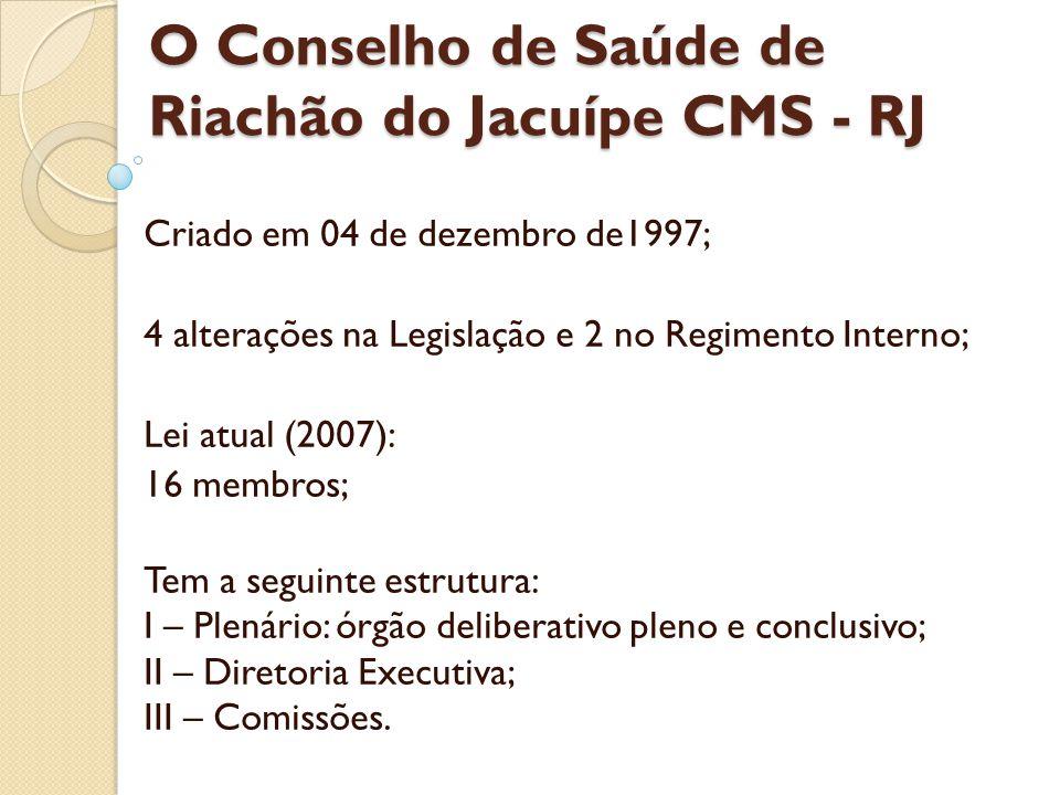 Criado em 04 de dezembro de1997; 4 alterações na Legislação e 2 no Regimento Interno; Lei atual (2007): 16 membros; Tem a seguinte estrutura: I – Plenário: órgão deliberativo pleno e conclusivo; II – Diretoria Executiva; III – Comissões.