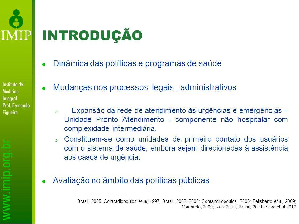 INTRODUÇÃO Dinâmica das políticas e programas de saúde Mudanças nos processos legais, administrativos o Expansão da rede de atendimento às urgências e