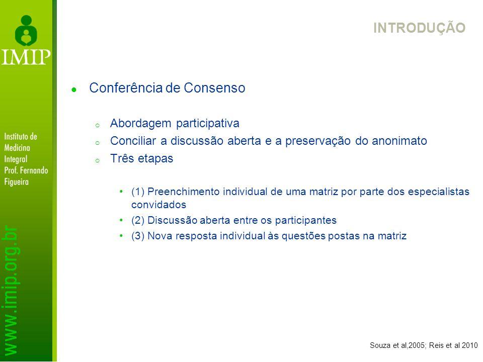 INTRODUÇÃO Conferência de Consenso o Abordagem participativa o Conciliar a discussão aberta e a preservação do anonimato o Três etapas (1) Preenchimen