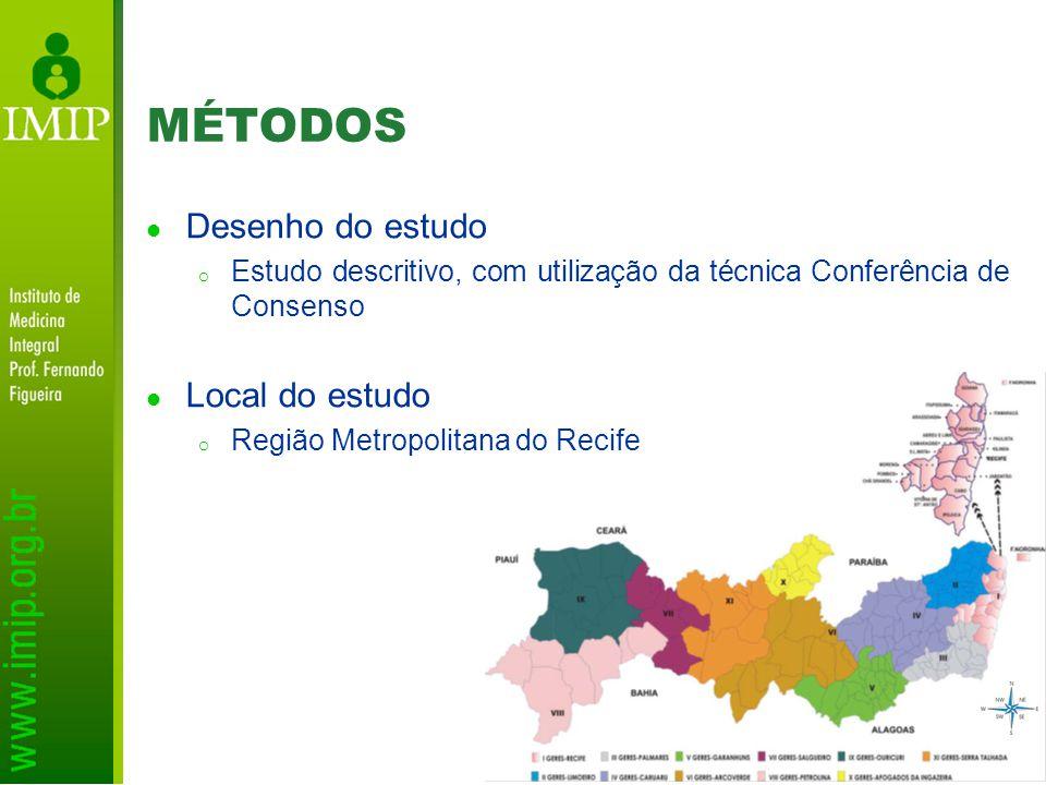 MÉTODOS Desenho do estudo o Estudo descritivo, com utilização da técnica Conferência de Consenso Local do estudo o Região Metropolitana do Recife