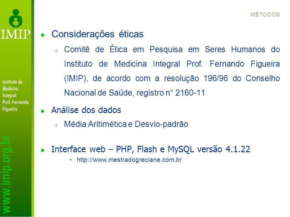 Considerações éticas o Comitê de Ética em Pesquisa em Seres Humanos do Instituto de Medicina Integral Prof. Fernando Figueira (IMIP), de acordo com a