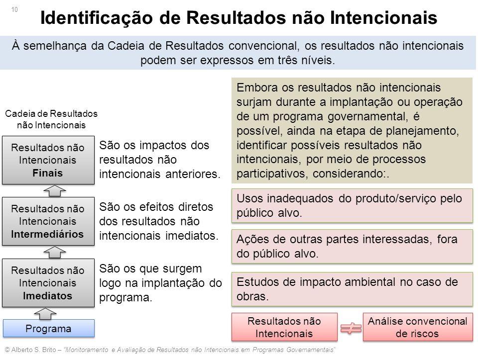 """© Alberto S. Brito – """"Monitoramento e Avaliação de Resultados não Intencionais em Programas Governamentais"""" 10 À semelhança da Cadeia de Resultados co"""