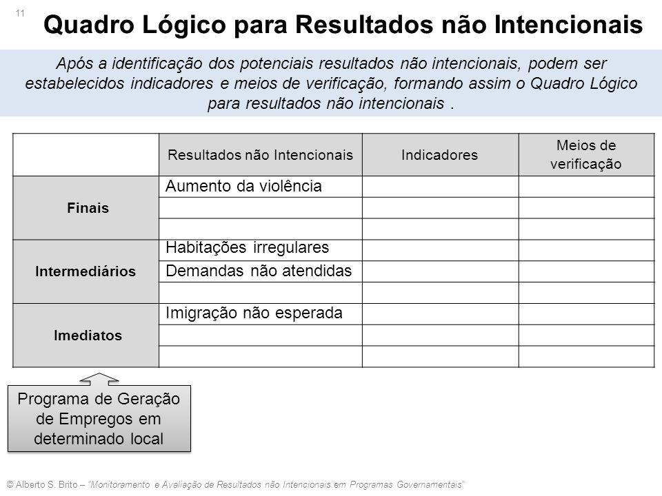 """© Alberto S. Brito – """"Monitoramento e Avaliação de Resultados não Intencionais em Programas Governamentais"""" 11 Após a identificação dos potenciais res"""