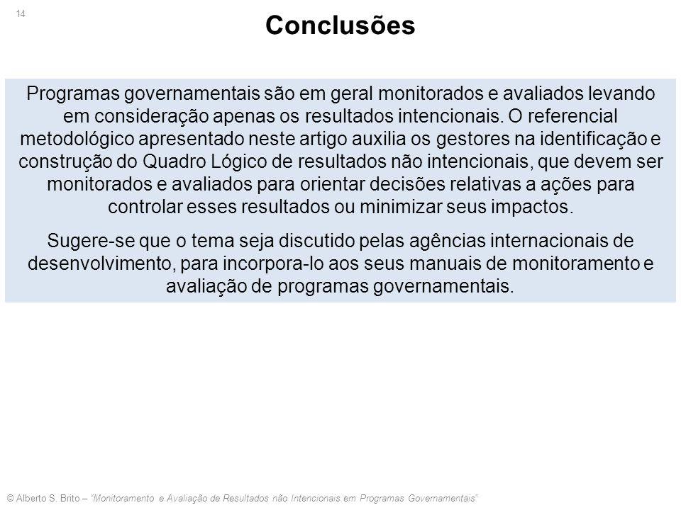 """© Alberto S. Brito – """"Monitoramento e Avaliação de Resultados não Intencionais em Programas Governamentais"""" 14 Programas governamentais são em geral m"""