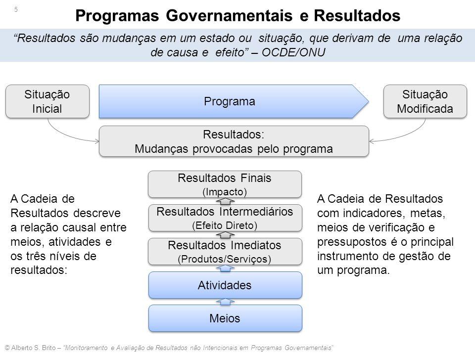 """© Alberto S. Brito – """"Monitoramento e Avaliação de Resultados não Intencionais em Programas Governamentais"""" Situação Inicial Programa Situação Modific"""