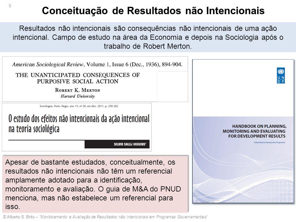 """© Alberto S. Brito – """"Monitoramento e Avaliação de Resultados não Intencionais em Programas Governamentais"""" Resultados não intencionais são consequênc"""