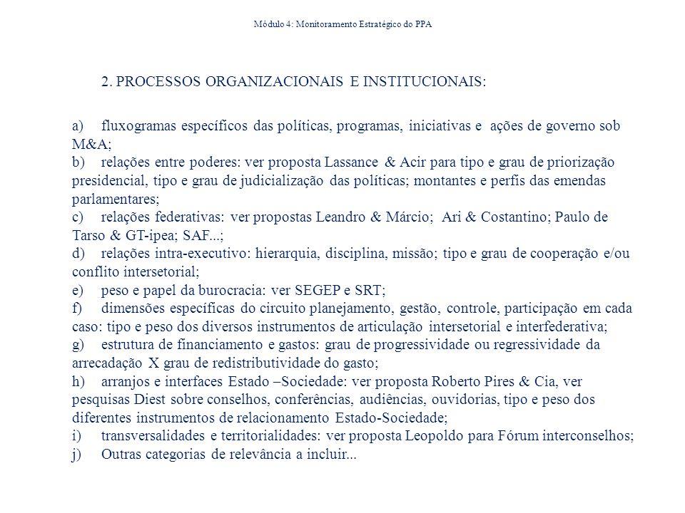 2. PROCESSOS ORGANIZACIONAIS E INSTITUCIONAIS: a) fluxogramas específicos das políticas, programas, iniciativas e ações de governo sob M&A; b) relaçõe