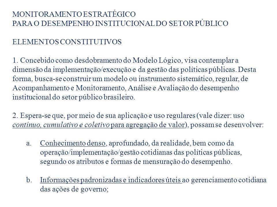 MONITORAMENTO ESTRATÉGICO PARA O DESEMPENHO INSTITUCIONAL DO SETOR PÚBLICO ELEMENTOS CONSTITUTIVOS 1.