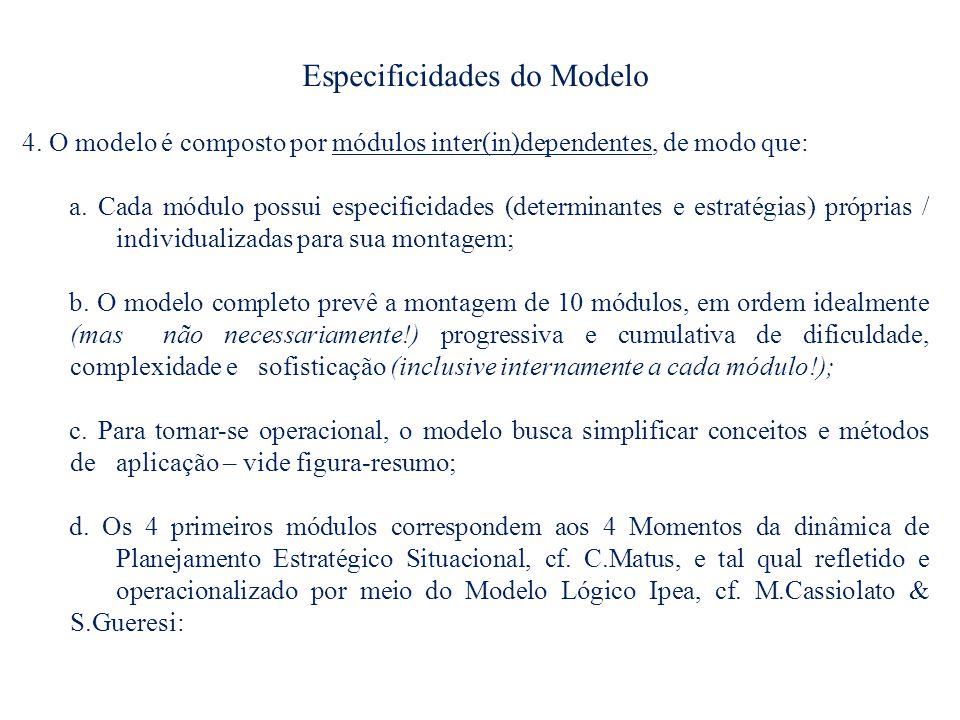 Especificidades do Modelo 4.O modelo é composto por módulos inter(in)dependentes, de modo que: a.