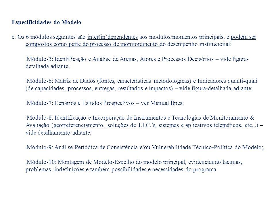 Especificidades do Modelo e.
