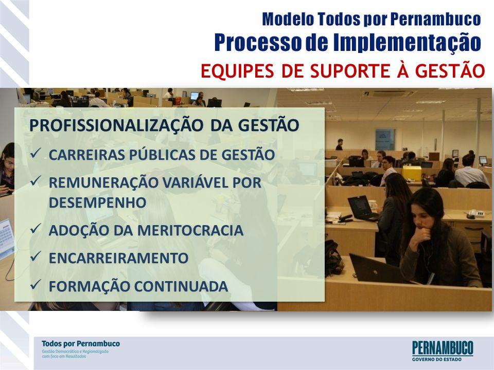 EQUIPES DE SUPORTE À GESTÃO PROFISSIONALIZAÇÃO DA GESTÃO CARREIRAS PÚBLICAS DE GESTÃO REMUNERAÇÃO VARIÁVEL POR DESEMPENHO ADOÇÃO DA MERITOCRACIA ENCARREIRAMENTO FORMAÇÃO CONTINUADA PROFISSIONALIZAÇÃO DA GESTÃO CARREIRAS PÚBLICAS DE GESTÃO REMUNERAÇÃO VARIÁVEL POR DESEMPENHO ADOÇÃO DA MERITOCRACIA ENCARREIRAMENTO FORMAÇÃO CONTINUADA