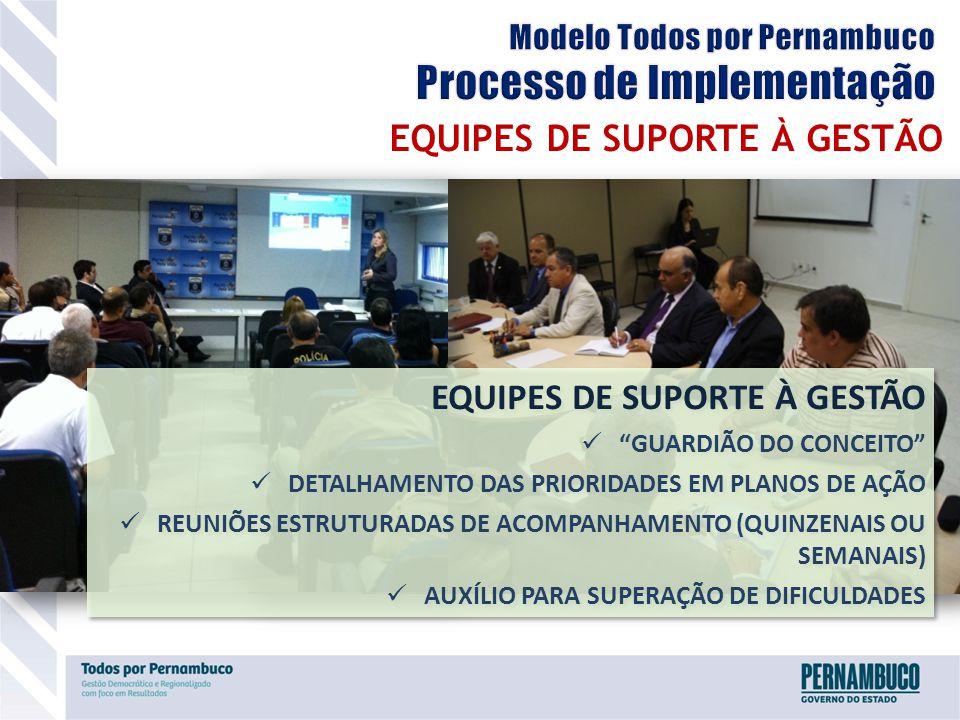 EQUIPES DE SUPORTE À GESTÃO GUARDIÃO DO CONCEITO DETALHAMENTO DAS PRIORIDADES EM PLANOS DE AÇÃO REUNIÕES ESTRUTURADAS DE ACOMPANHAMENTO (QUINZENAIS OU SEMANAIS) AUXÍLIO PARA SUPERAÇÃO DE DIFICULDADES EQUIPES DE SUPORTE À GESTÃO GUARDIÃO DO CONCEITO DETALHAMENTO DAS PRIORIDADES EM PLANOS DE AÇÃO REUNIÕES ESTRUTURADAS DE ACOMPANHAMENTO (QUINZENAIS OU SEMANAIS) AUXÍLIO PARA SUPERAÇÃO DE DIFICULDADES