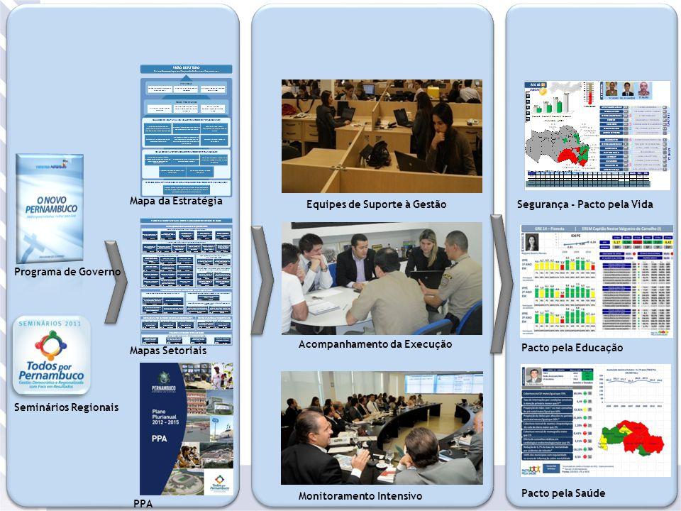 Mapa da Estratégia Mapas Setoriais PPA Equipes de Suporte à Gestão Acompanhamento da Execução Monitoramento Intensivo Segurança - Pacto pela Vida Pacto pela Educação Pacto pela Saúde Programa de Governo Seminários Regionais