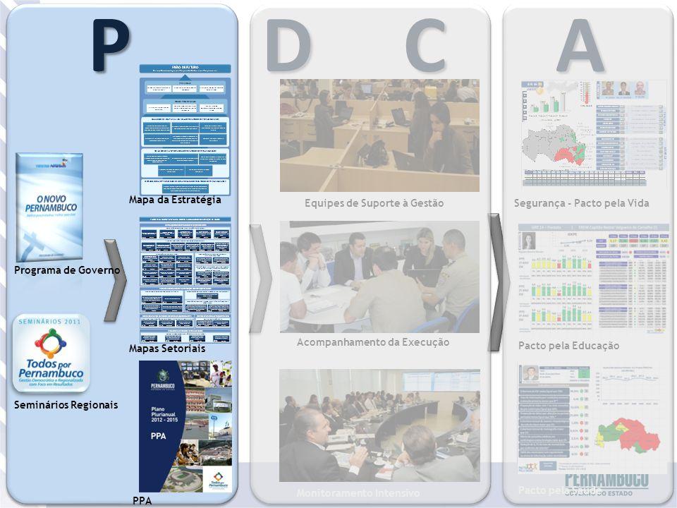 Programa de Governo Seminários Regionais Mapa da Estratégia Mapas Setoriais PPA Equipes de Suporte à Gestão Acompanhamento da Execução Monitoramento Intensivo Segurança - Pacto pela Vida Pacto pela Educação Pacto pela Saúde P DCA