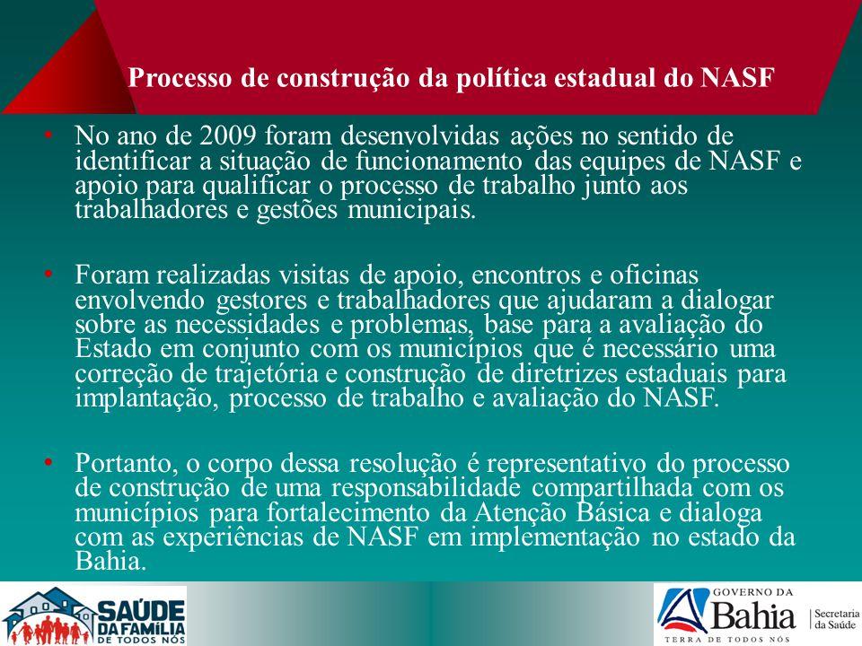Processo de construção da política estadual do NASF No ano de 2009 foram desenvolvidas ações no sentido de identificar a situação de funcionamento das