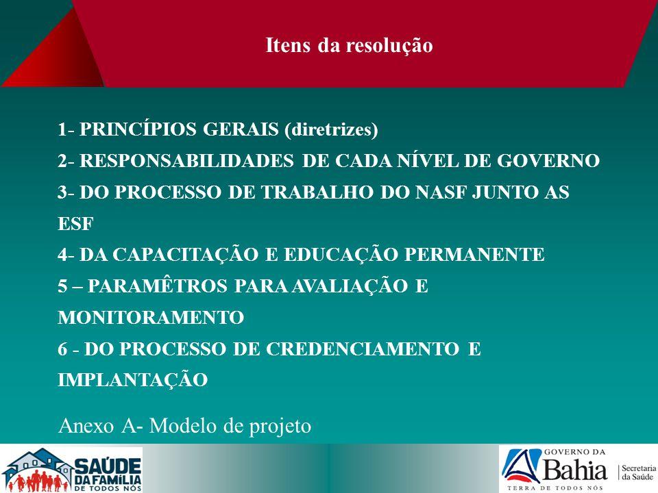 Itens da resolução 1- PRINCÍPIOS GERAIS (diretrizes) 2- RESPONSABILIDADES DE CADA NÍVEL DE GOVERNO 3- DO PROCESSO DE TRABALHO DO NASF JUNTO AS ESF 4-