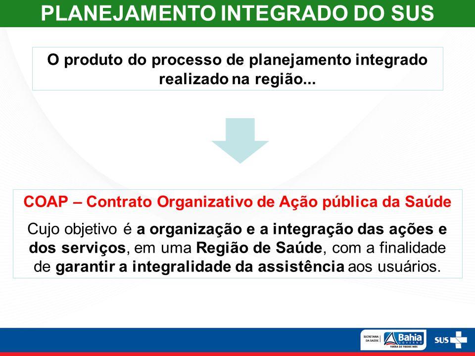 PLANEJAMENTO INTEGRADO DO SUS O produto do processo de planejamento integrado realizado na região... COAP – Contrato Organizativo de Ação pública da S