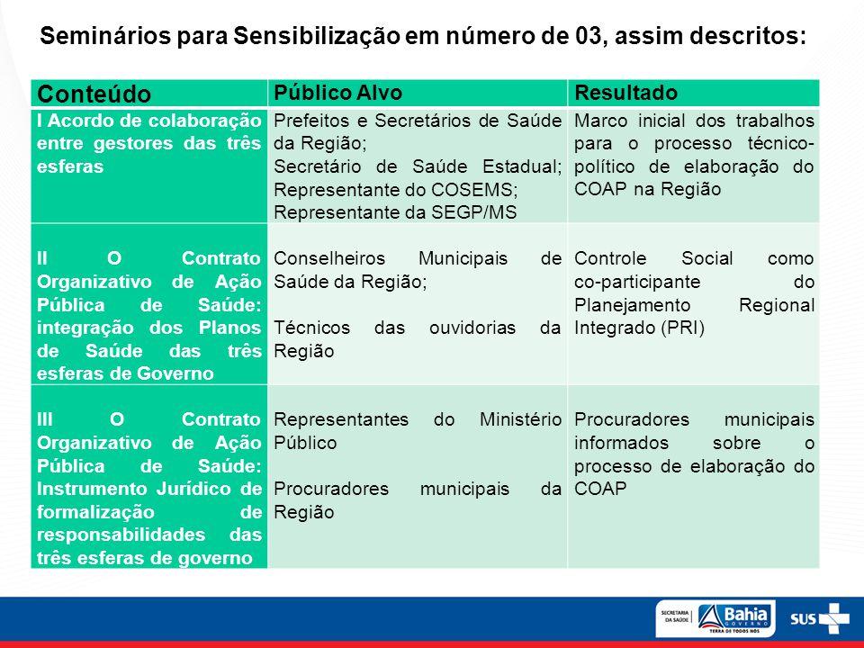 Seminários para Sensibilização em número de 03, assim descritos: Conteúdo Público AlvoResultado I Acordo de colaboração entre gestores das três esfera