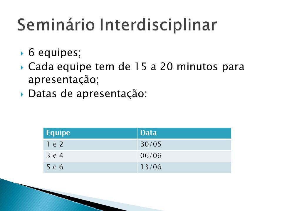  6 equipes;  Cada equipe tem de 15 a 20 minutos para apresentação;  Datas de apresentação: EquipeData 1 e 230/05 3 e 406/06 5 e 613/06