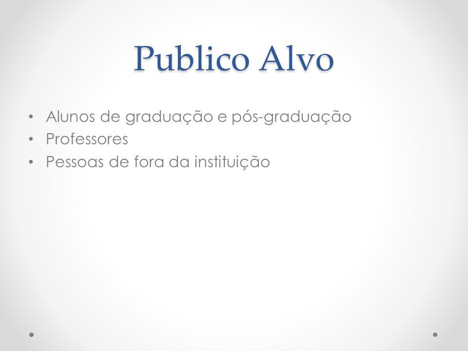 Publico Alvo Alunos de graduação e pós-graduação Professores Pessoas de fora da instituição