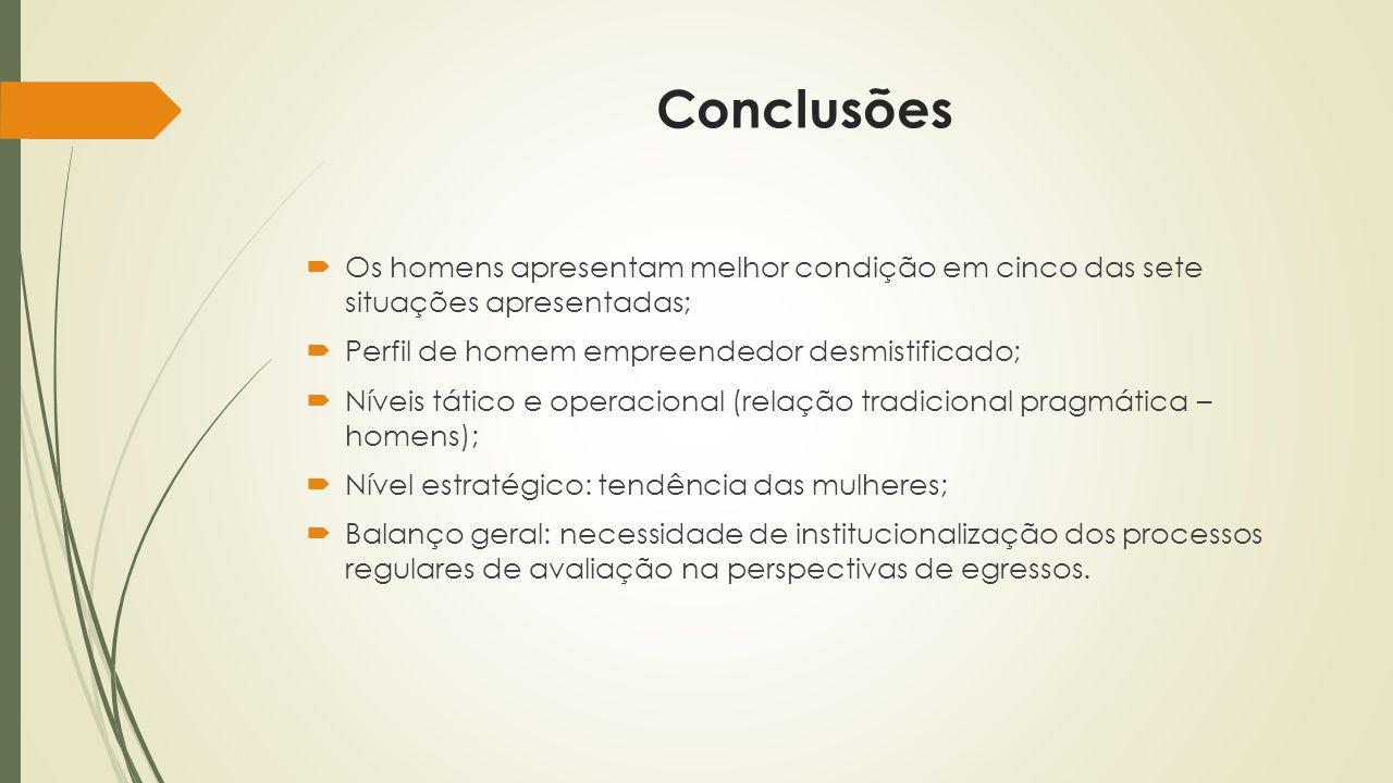 Referências  BRASIL, Presidência da República.Lei Federal 10.861 de 2004.