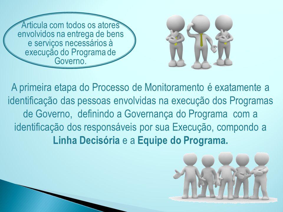 A primeira etapa do Processo de Monitoramento é exatamente a identificação das pessoas envolvidas na execução dos Programas de Governo, definindo a Go