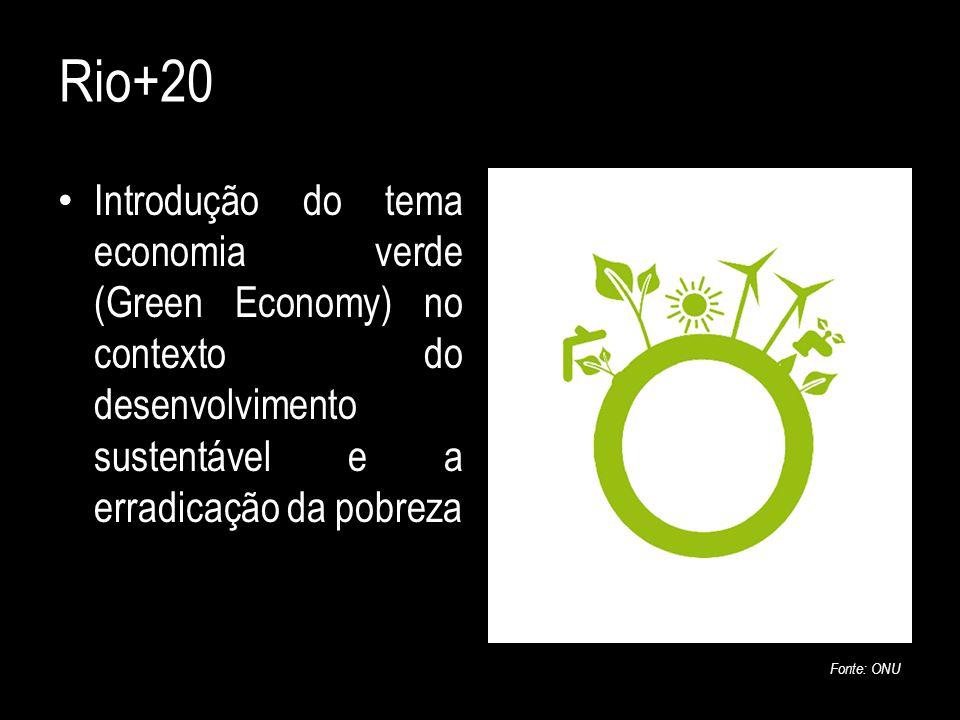 Rio+20 Introdução do tema economia verde (Green Economy) no contexto do desenvolvimento sustentável e a erradicação da pobreza Fonte: ONU