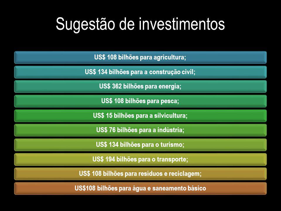 Sugestão de investimentos US$ 108 bilhões para agricultura;US$ 134 bilhões para a construção civil;US$ 362 bilhões para energia;US$ 108 bilhões para p