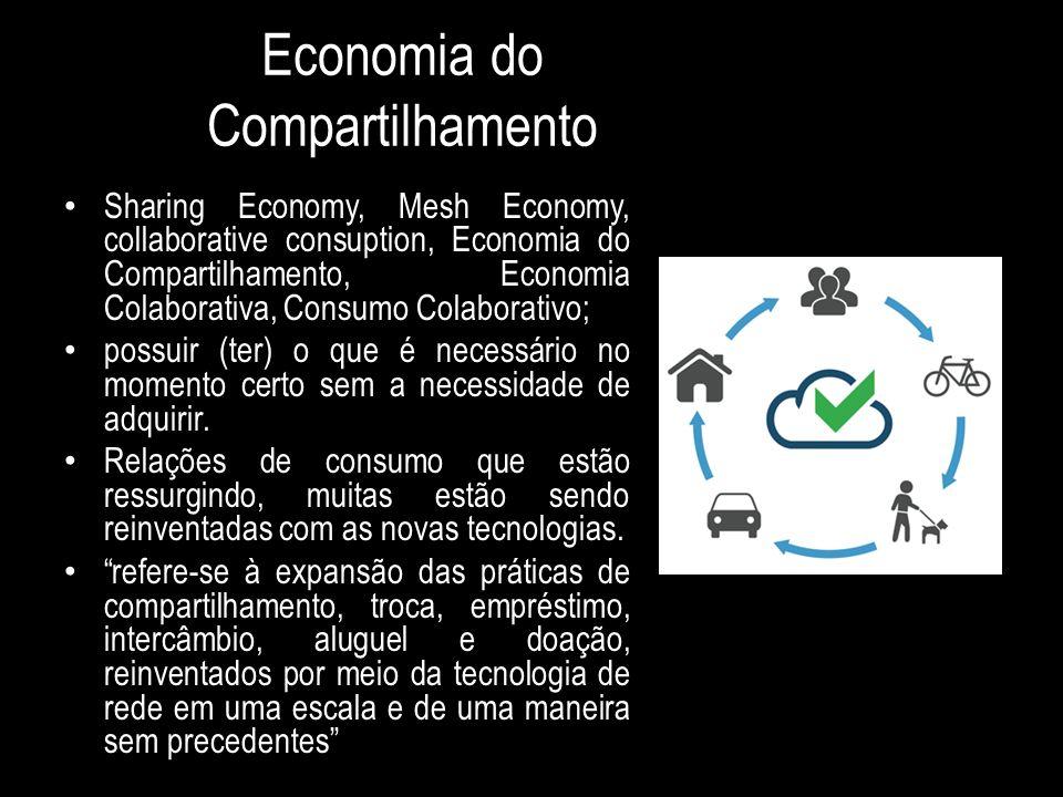 Economia do Compartilhamento Sharing Economy, Mesh Economy, collaborative consuption, Economia do Compartilhamento, Economia Colaborativa, Consumo Col