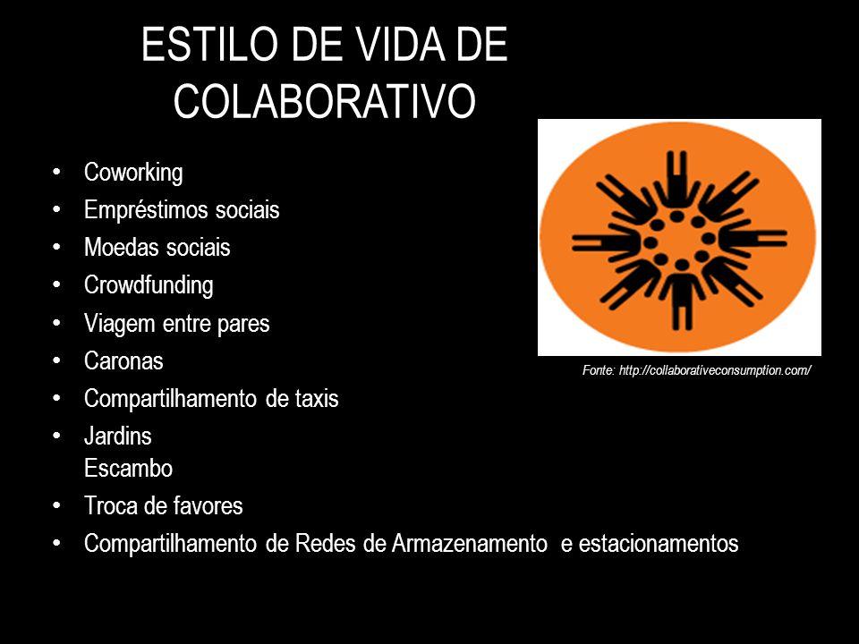 ESTILO DE VIDA DE COLABORATIVO Coworking Empréstimos sociais Moedas sociais Crowdfunding Viagem entre pares Caronas Compartilhamento de taxis Jardins