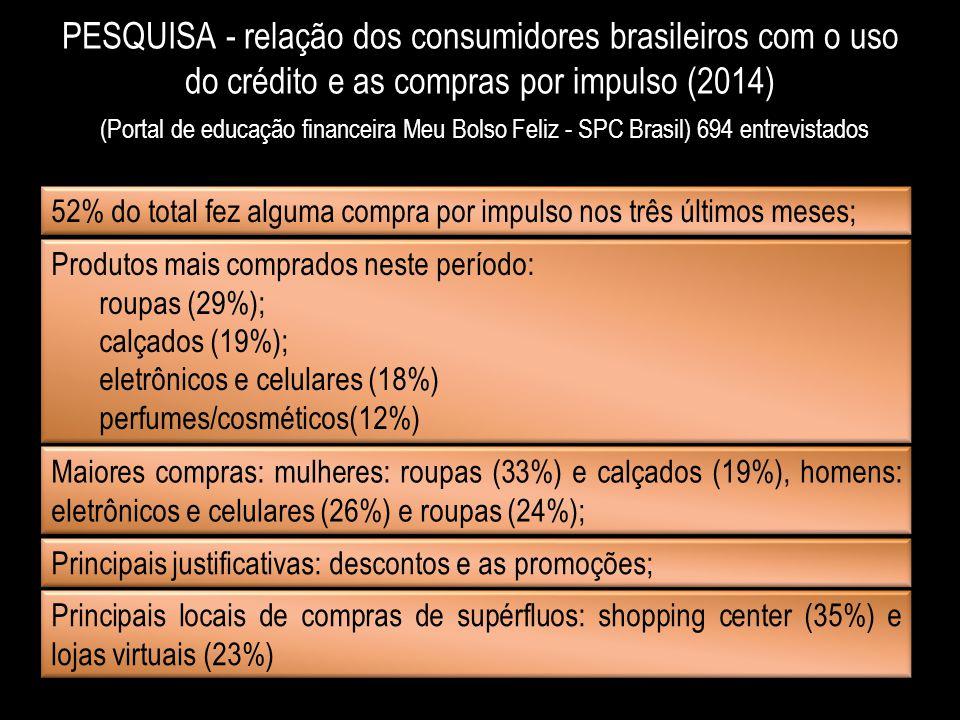 PESQUISA - relação dos consumidores brasileiros com o uso do crédito e as compras por impulso (2014) (Portal de educação financeira Meu Bolso Feliz -
