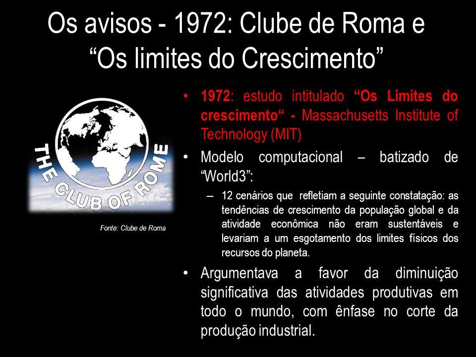 "Os avisos - 1972: Clube de Roma e ""Os limites do Crescimento"" 1972 : estudo intitulado ""Os Limites do crescimento"" - Massachusetts Institute of Techno"