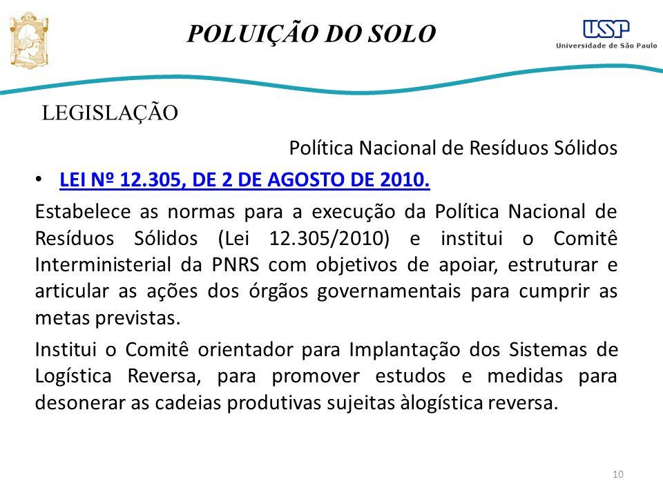 10 POLUIÇÃO DO SOLO Política Nacional de Resíduos Sólidos LEI Nº 12.305, DE 2 DE AGOSTO DE 2010.