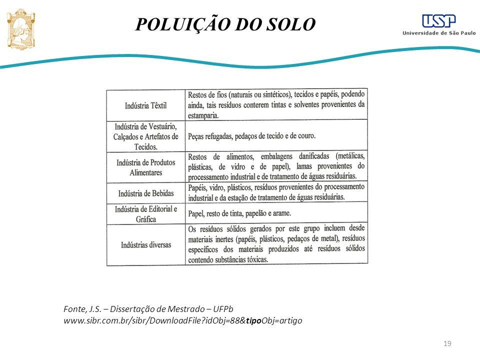 19 POLUIÇÃO DO SOLO Fonte, J.S.