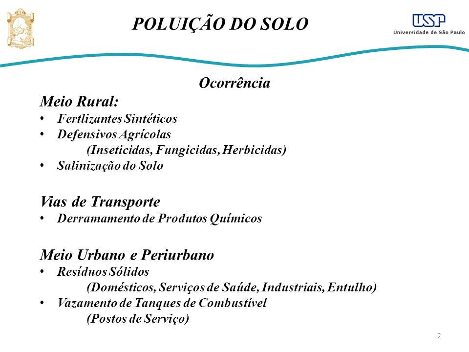2 POLUIÇÃO DO SOLO Ocorrência Meio Rural: Fertlizantes Sintéticos Defensivos Agrícolas (Inseticidas, Fungicidas, Herbicidas) Salinização do Solo Vias de Transporte Derramamento de Produtos Químicos Meio Urbano e Periurbano Resíduos Sólidos (Domésticos, Serviços de Saúde, Industriais, Entulho) Vazamento de Tanques de Combustível (Postos de Serviço)