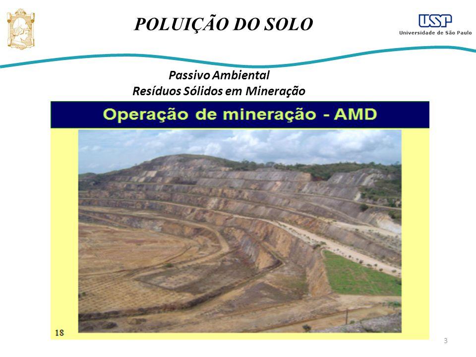3 POLUIÇÃO DO SOLO Passivo Ambiental Resíduos Sólidos em Mineração