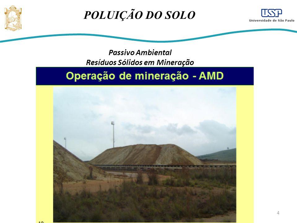 4 POLUIÇÃO DO SOLO Passivo Ambiental Resíduos Sólidos em Mineração