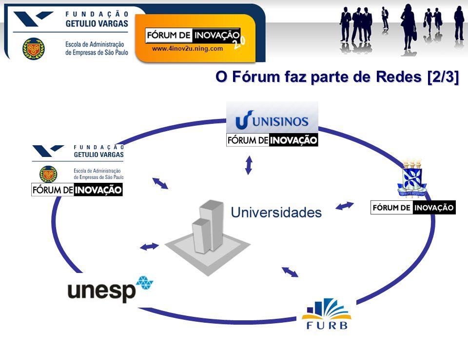www.4inov2u.ning.com O Fórum faz parte de Redes [2/3]