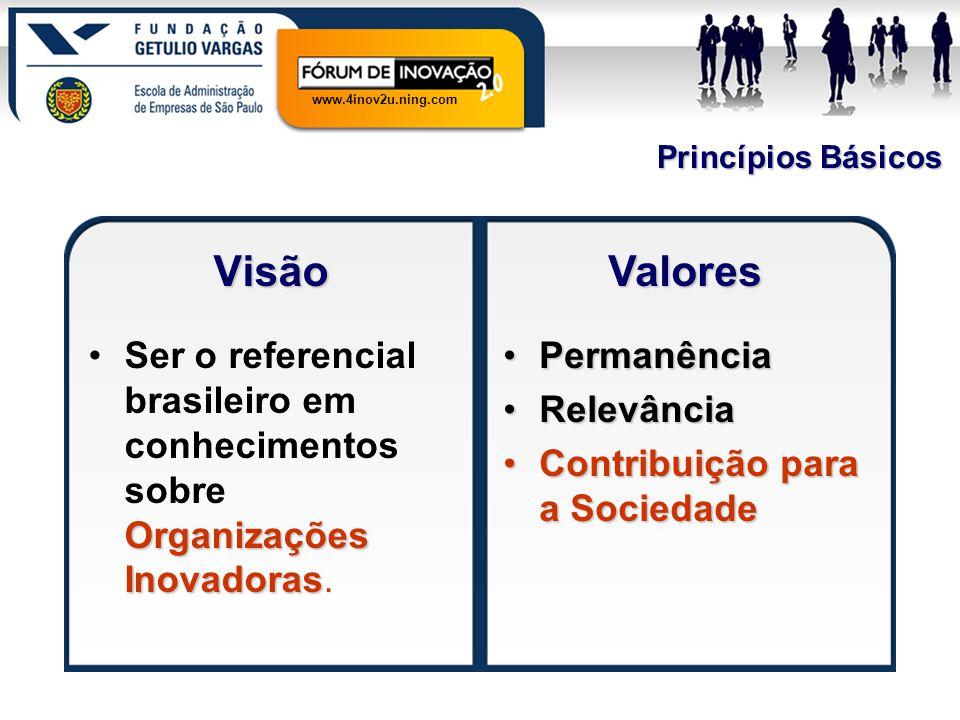 www.4inov2u.ning.com Princípios Básicos Visão Organizações InovadorasSer o referencial brasileiro em conhecimentos sobre Organizações Inovadoras.Valor