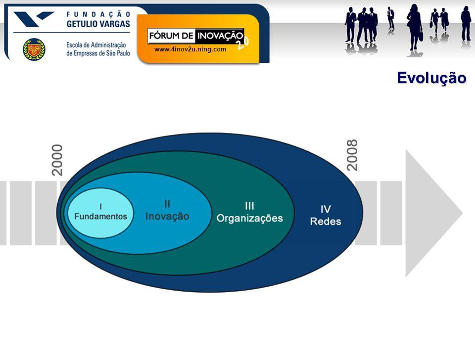O Fórum é, em sí, uma Rede O Fórum é uma associação entre a EAESP e as Organizações Gestoras