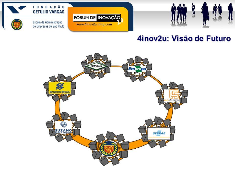 www.4inov2u.ning.com R.C.s articuladas entre si e com o restante do Fórum