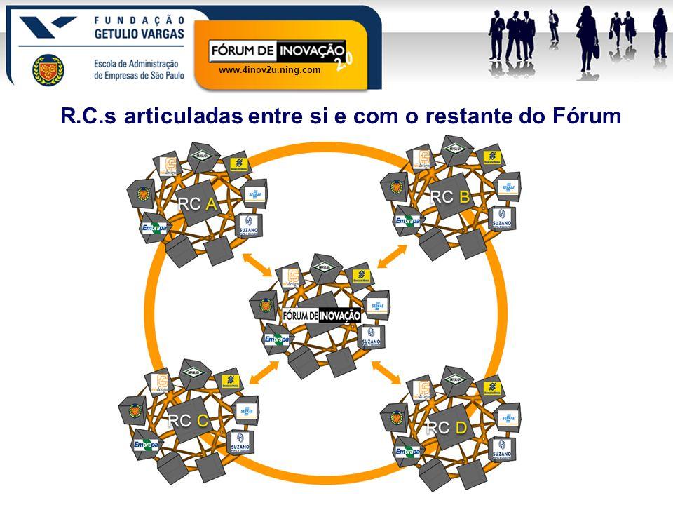 www.4inov2u.ning.com O Fórum faz parte de Redes [1/3] CEAPG Administração Pública e Governo CENN Empreendedorismo CEPE Private Equity and Venture Capital CES Sustentabilidade CEB ExcelênciaBancária